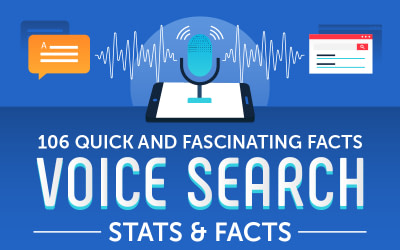 106 Quick and Fascinating Voice Search Facts & Stats
