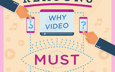 5 Reasons a Video is Must on your Website