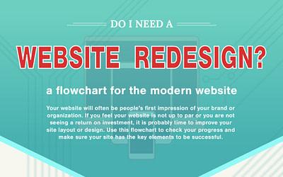 Do I Need a Website Redesign?