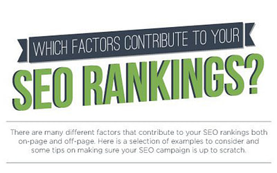 Which Factors Contribute to your SEO Rankings