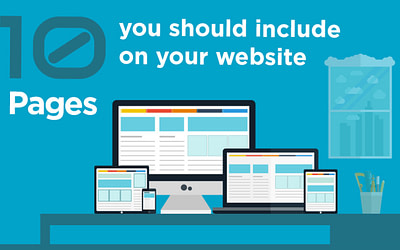 10 Pages To Include On Your Website