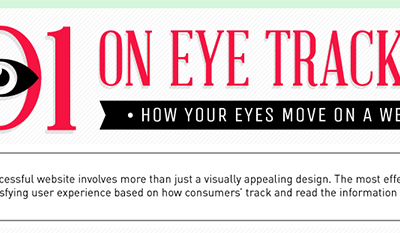 The 411 on Eye Tracking – How Your Eyes Move On a Website