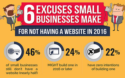 6 Excuses Small Businesses Make for Not Having a Wesbite