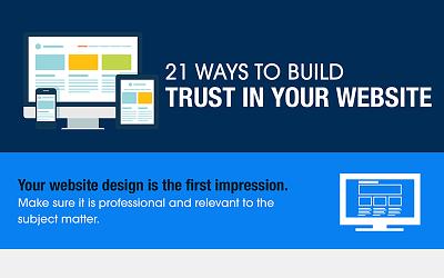 21 Ways to Build Trust in Your Website
